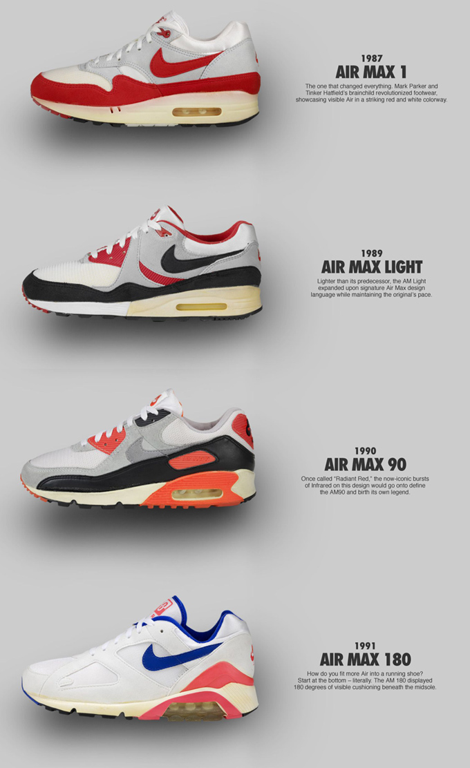 2cab60d5bc4cb0 NIKE AIR MAX DAY  24 HOURS HONOURING 27 YEARS OF GREATNESS