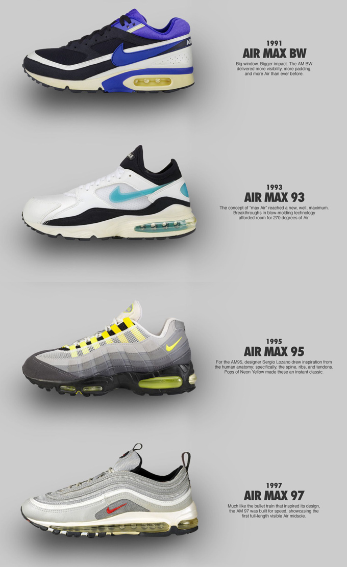 nike air max day 24 hours honouring 27 years of greatness